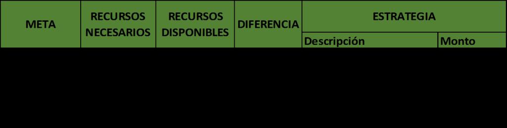 Esquema Financiero